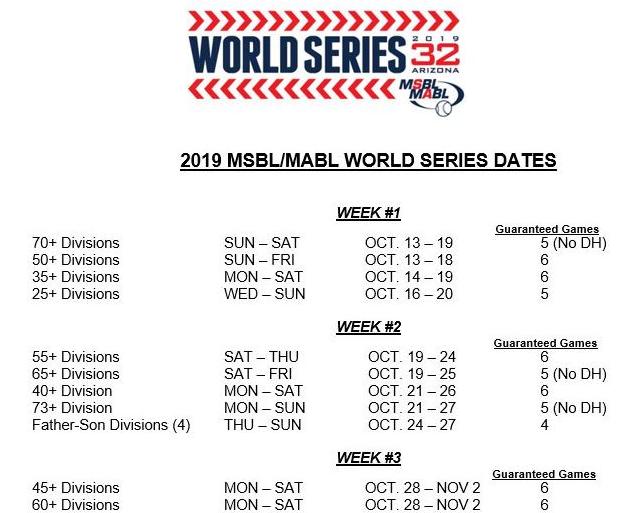 World Series - Men's Senior Baseball league