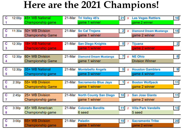 kickoff classic 2021 champions updated