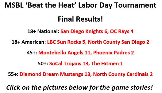 beat the heat championship snip 972021
